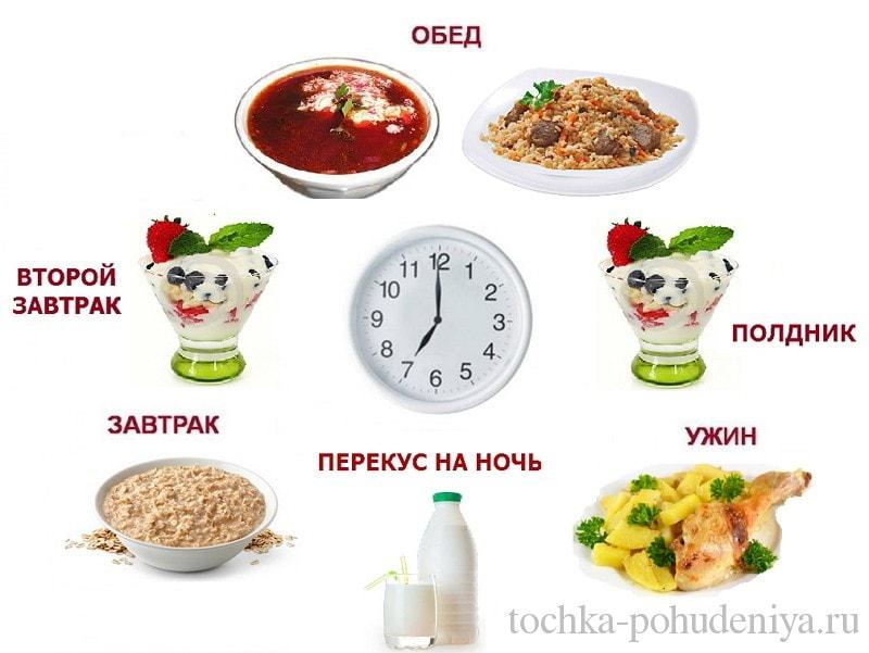 Примеры сбалансированного питания для мужчин