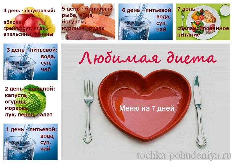 Похудение на диете любимая